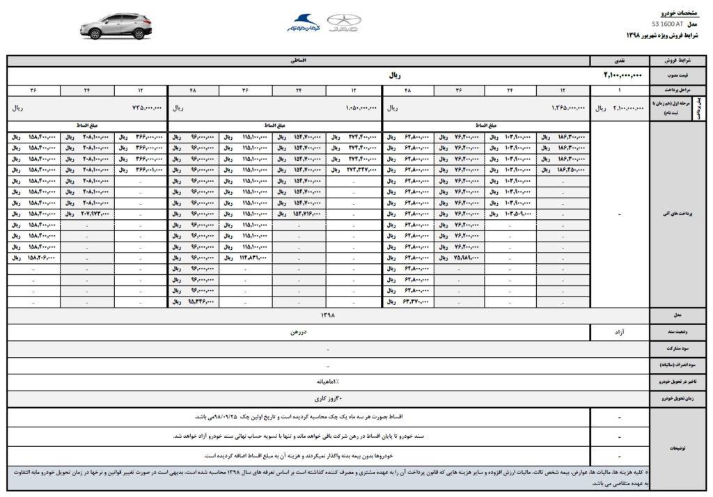 شرایط فروش فوری جی S3 شهریور ۹۸