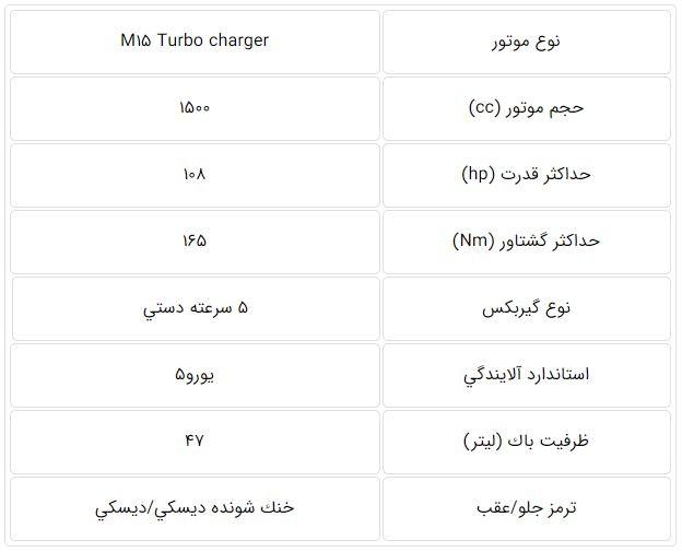 مشخصات موتور سایپا شاهین