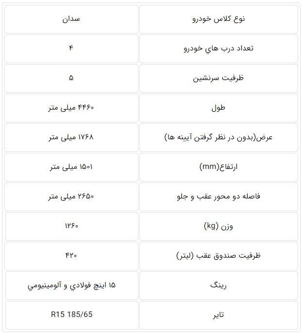 مشخصات سایپا شاهین