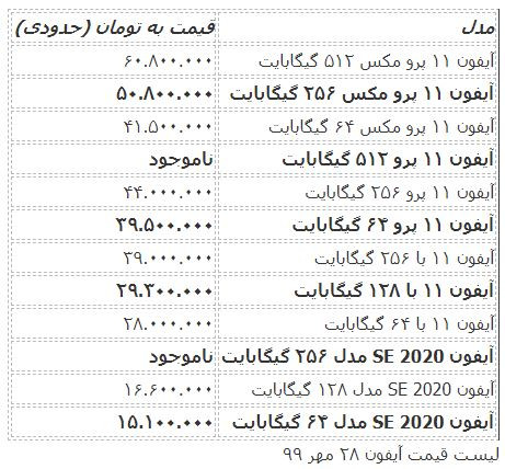 قیمت گوشی اپل آیفون ۲۸ مهر ۹۹