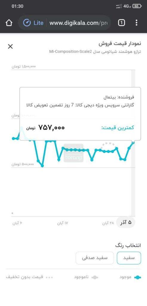 قیمت کالا در روز جشنواره تحفیف ۹۹.۹.۹ دیجی کالا